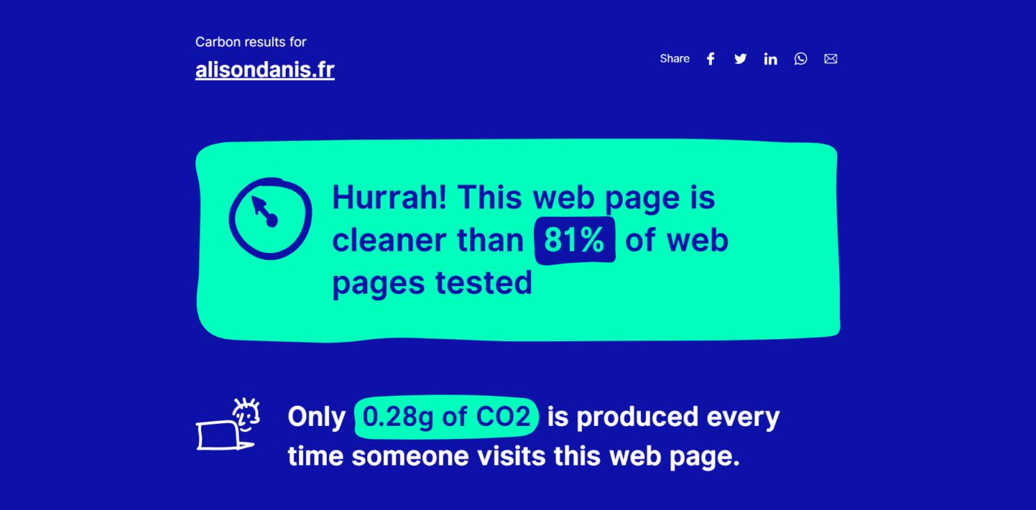Voici mon empreinte carbone sur Website Carbon.